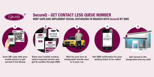 Jackys adds SecureQ Touchless Queue management to QMS portfolio